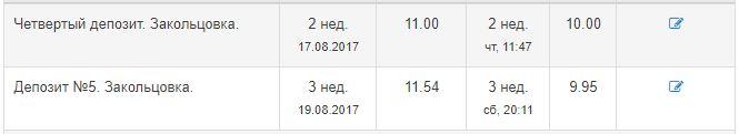 Пятый депозит в ВАЙСДЕПОЗИТ закольцовка