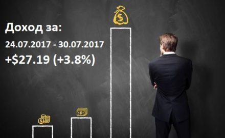 еженедельный отчет hyip инвестора