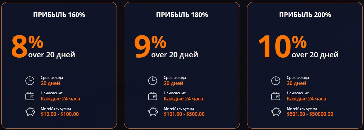 тарифные планы digital lion
