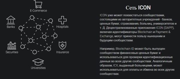 Icon icx inet