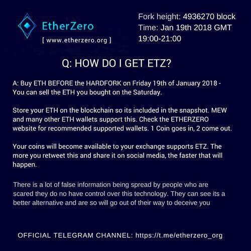 ethereum hardfork 20 eth zero etz