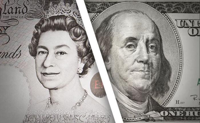 Фунт Доллар GBP/USD прогноз